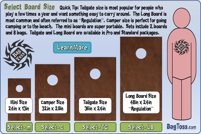 "Quick Tip: Our Tailgate Size is the most popular for people who play a few times a year and want something easy to carry around. Our Long Board is most common and often referred to as ""Regulation"". Our Camper Size is perfect for traveling. Our Mini Boards are extremely portable. Board Sets include 2 boards and 8 bags.  Our Tailgate and Long Board Sets are available in Pro and Standard packages."