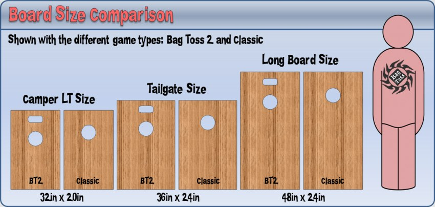 Bag toss for Standard deck board lengths